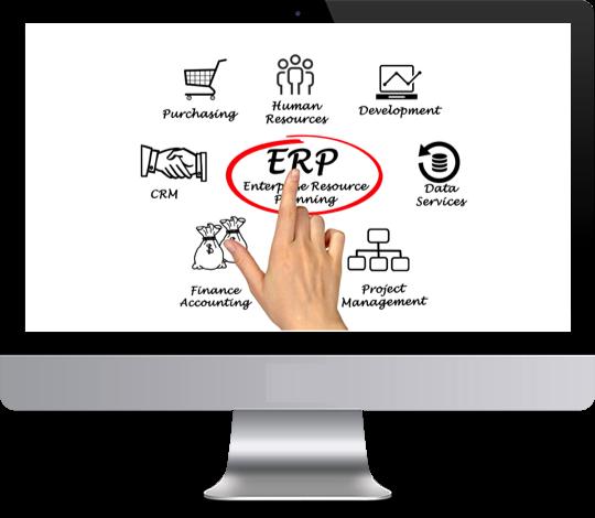 Erp Crm Logistics Amp Warehouse Management Financial